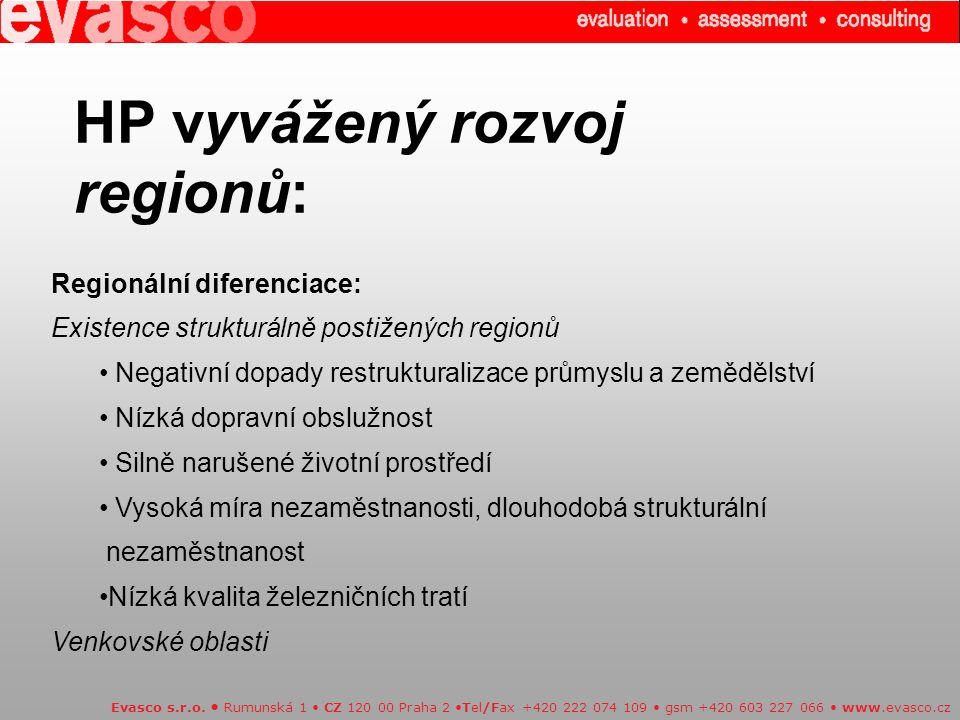HP vyvážený rozvoj regionů: Evasco s.r.o. Rumunská 1 CZ 120 00 Praha 2 Tel/Fax +420 222 074 109 gsm +420 603 227 066 www.evasco.cz Regionální diferenc