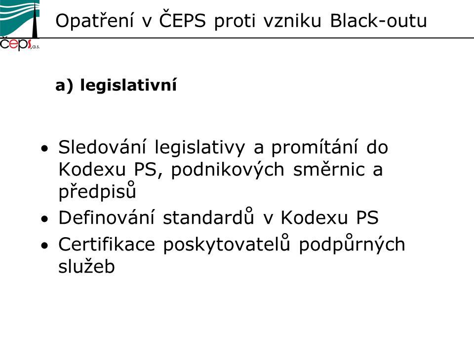 Opatření v ČEPS proti vzniku Black-outu a) legislativní Sledování legislativy a promítání do Kodexu PS, podnikových směrnic a předpisů Definování st