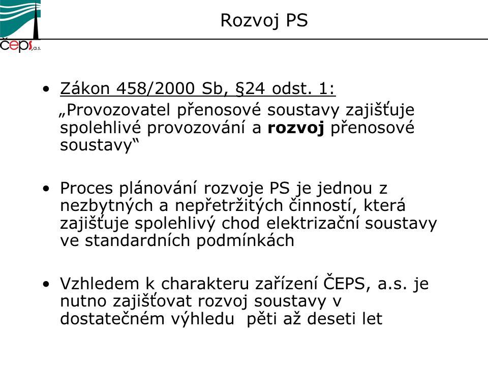 """Rozvoj PS Zákon 458/2000 Sb, §24 odst. 1: """"Provozovatel přenosové soustavy zajišťuje spolehlivé provozování a rozvoj přenosové soustavy"""" Proces plánov"""