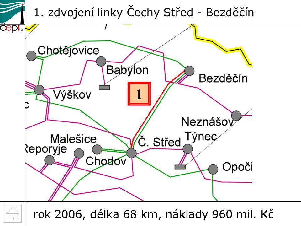 1. zdvojení linky Čechy Střed - Bezděčín rok 2006, délka 68 km, náklady 960 mil. Kč