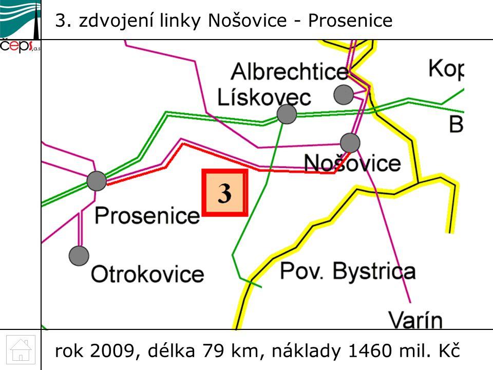 3. zdvojení linky Nošovice - Prosenice rok 2009, délka 79 km, náklady 1460 mil. Kč