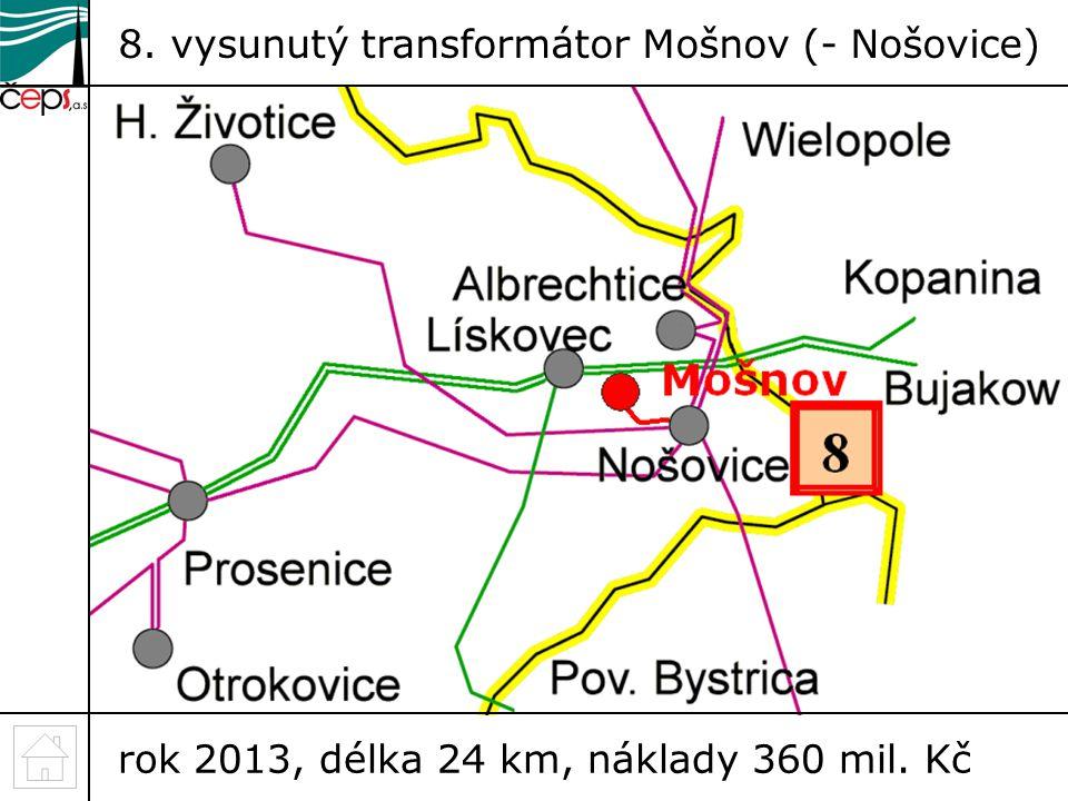 8. vysunutý transformátor Mošnov (- Nošovice) rok 2013, délka 24 km, náklady 360 mil. Kč