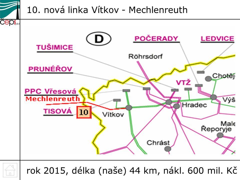 10. nová linka Vítkov - Mechlenreuth rok 2015, délka (naše) 44 km, nákl. 600 mil. Kč