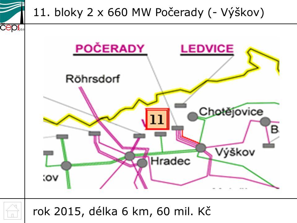 11. bloky 2 x 660 MW Počerady (- Výškov) rok 2015, délka 6 km, 60 mil. Kč
