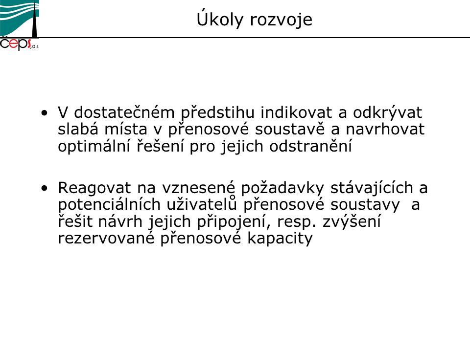 4. zdvojení linky Slavětice - Dürnrohr rok 2006, délka 43 km, náklady 105 mil. Kč