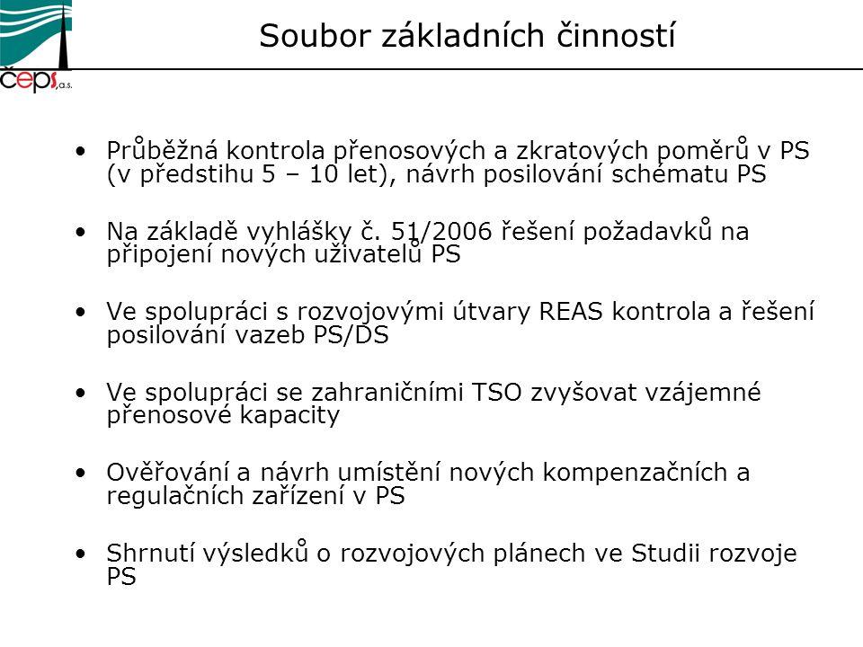Soubor základních činností Průběžná kontrola přenosových a zkratových poměrů v PS (v předstihu 5 – 10 let), návrh posilování schématu PS Na základě vy
