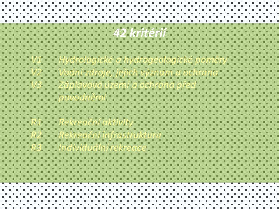 42 kritérií V1 Hydrologické a hydrogeologické poměry V2 Vodní zdroje, jejich význam a ochrana V3 Záplavová území a ochrana před povodněmi R1Rekreační