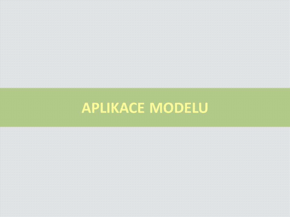 APLIKACE MODELU