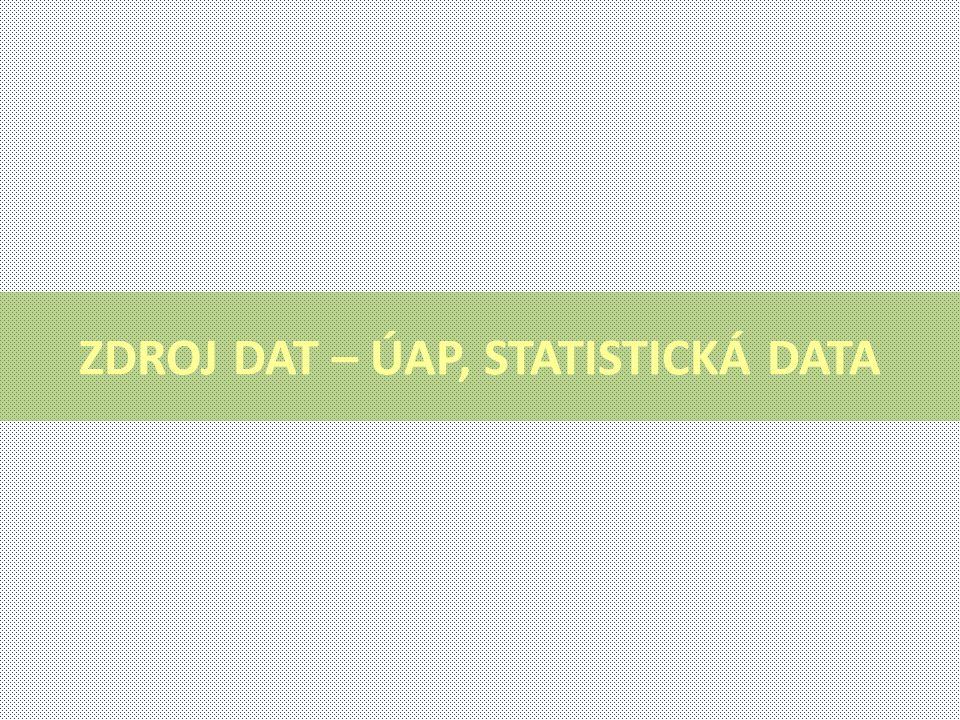 ZDROJ DAT – ÚAP, STATISTICKÁ DATA