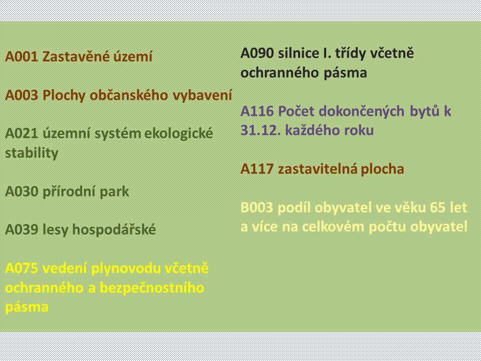 Statistická data Český statistický úřad Ředitelství silnic a dálnic Ministerstvo školství a tělovýchovy …a další registry a IS veřejné správy