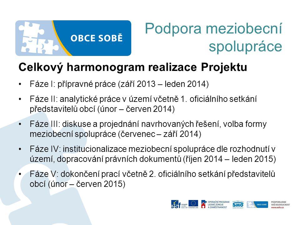 Podpora meziobecní spolupráce Celkový harmonogram realizace Projektu Fáze I: přípravné práce (září 2013 – leden 2014) Fáze II: analytické práce v území včetně 1.