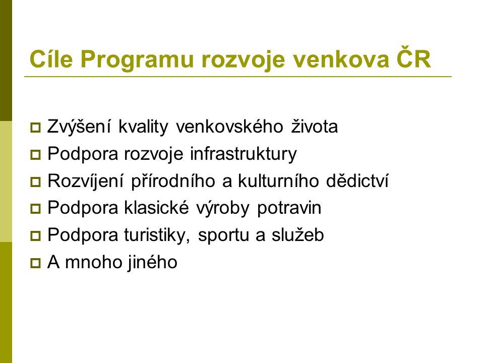 Program rozvoje venkova ČR  Rozdělen na 4 Osy  Vyhlášení výzev 1 x za rok pro každé opatření  Dosud vyhlášeno 8 kol příjmu žádostí  Poslední výzva proběhla v období od 6.-26.10.2009  Spuštěna téměř všechna opatření obsažená v programovém dokumentu