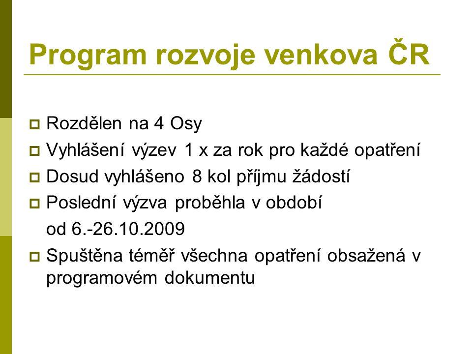 Program rozvoje venkova ČR  Rozdělen na 4 Osy  Vyhlášení výzev 1 x za rok pro každé opatření  Dosud vyhlášeno 8 kol příjmu žádostí  Poslední výzva
