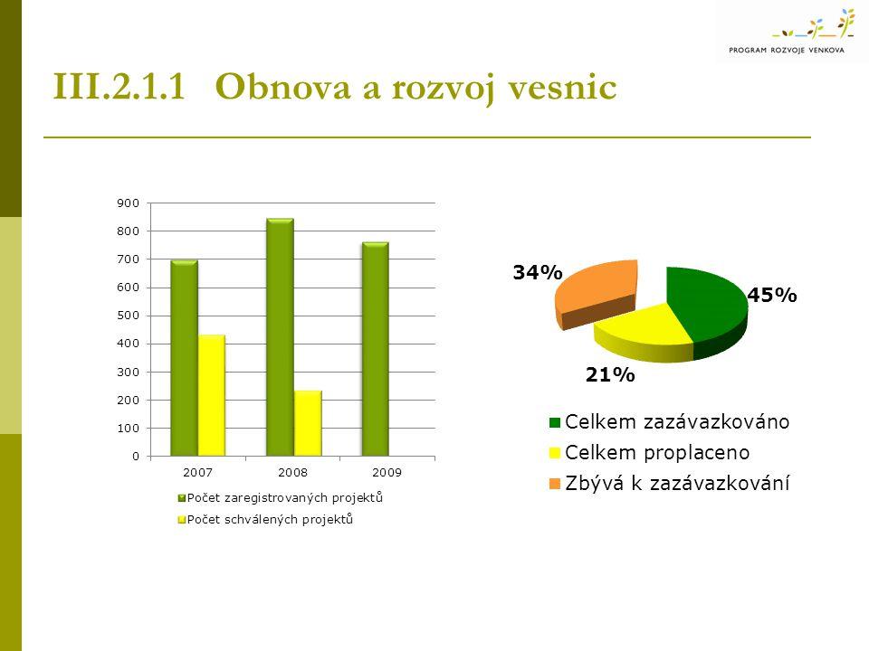 III.2.1.2 Občanské vybavení a služby