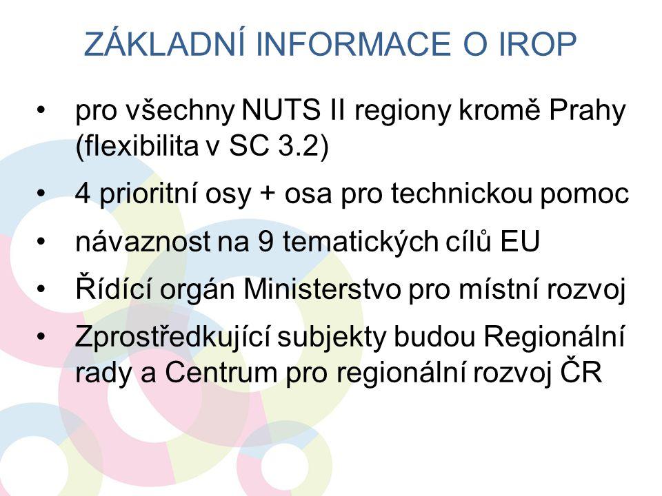 pro všechny NUTS II regiony kromě Prahy (flexibilita v SC 3.2) 4 prioritní osy + osa pro technickou pomoc návaznost na 9 tematických cílů EU Řídící orgán Ministerstvo pro místní rozvoj Zprostředkující subjekty budou Regionální rady a Centrum pro regionální rozvoj ČR ZÁKLADNÍ INFORMACE O IROP