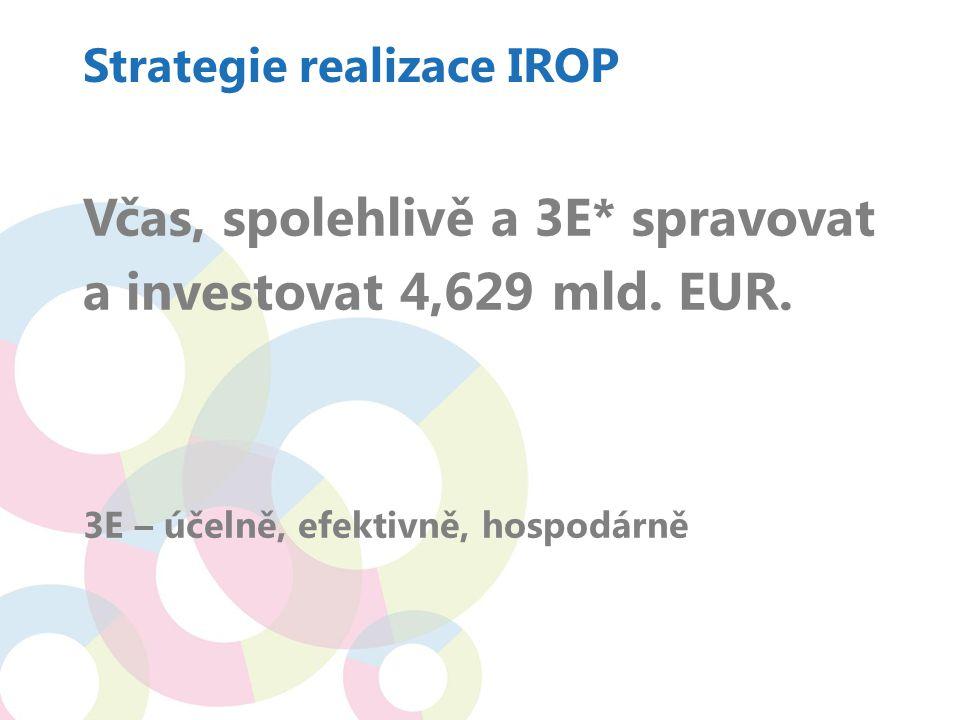 Včas, spolehlivě a 3E* spravovat a investovat 4,629 mld. EUR. 3E – účelně, efektivně, hospodárně Strategie realizace IROP