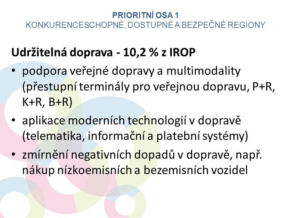 Udržitelná doprava - 10,2 % z IROP podpora veřejné dopravy a multimodality (přestupní terminály pro veřejnou dopravu, P+R, K+R, B+R) aplikace moderních technologií v dopravě (telematika, informační a platební systémy) zmírnění negativních dopadů v dopravě, např.
