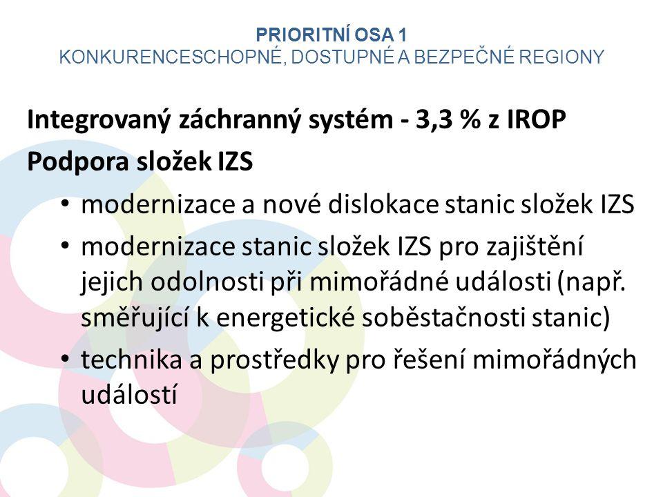 Integrovaný záchranný systém - 3,3 % z IROP Podpora složek IZS modernizace a nové dislokace stanic složek IZS modernizace stanic složek IZS pro zajišt