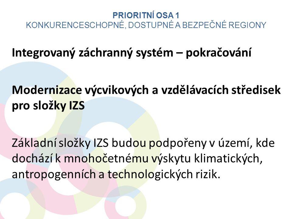 Integrovaný záchranný systém – pokračování Modernizace výcvikových a vzdělávacích středisek pro složky IZS Základní složky IZS budou podpořeny v území