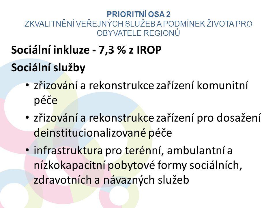 Sociální inkluze - 7,3 % z IROP Sociální služby zřizování a rekonstrukce zařízení komunitní péče zřizování a rekonstrukce zařízení pro dosažení deinst