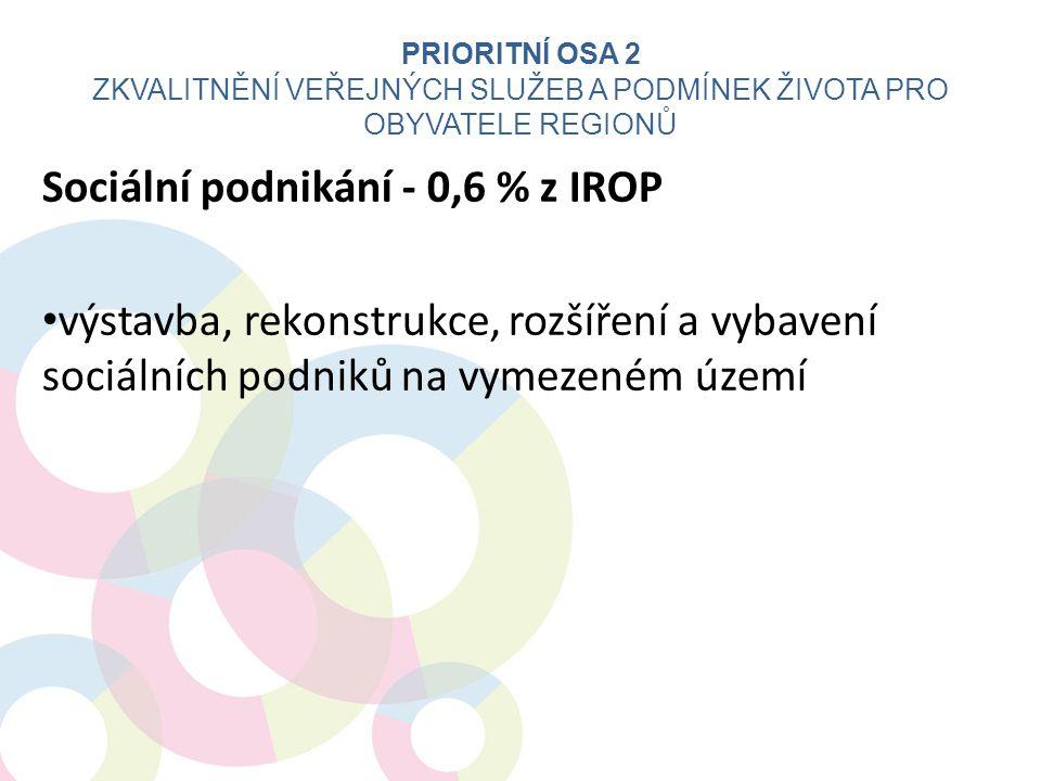 Sociální podnikání - 0,6 % z IROP výstavba, rekonstrukce, rozšíření a vybavení sociálních podniků na vymezeném území PRIORITNÍ OSA 2 ZKVALITNĚNÍ VEŘEJ