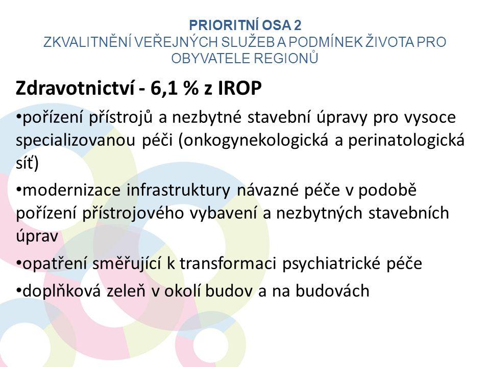 Zdravotnictví - 6,1 % z IROP pořízení přístrojů a nezbytné stavební úpravy pro vysoce specializovanou péči (onkogynekologická a perinatologická síť) m