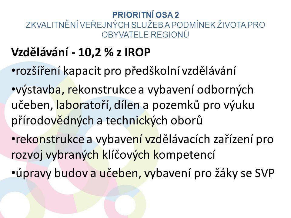 Vzdělávání - 10,2 % z IROP rozšíření kapacit pro předškolní vzdělávání výstavba, rekonstrukce a vybavení odborných učeben, laboratoří, dílen a pozemků