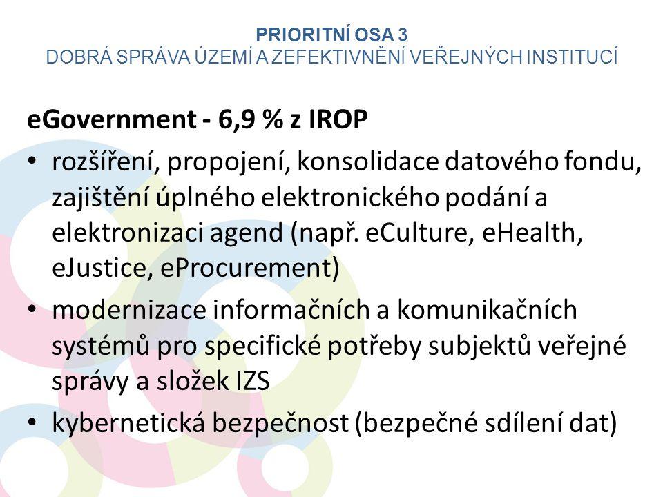eGovernment - 6,9 % z IROP rozšíření, propojení, konsolidace datového fondu, zajištění úplného elektronického podání a elektronizaci agend (např.