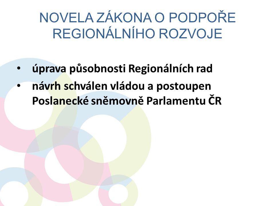 ÚPRAVA PŮSOBNOSTI REGIONÁLNÍCH RAD NOVELOU umožní Regionální radě v období od r.