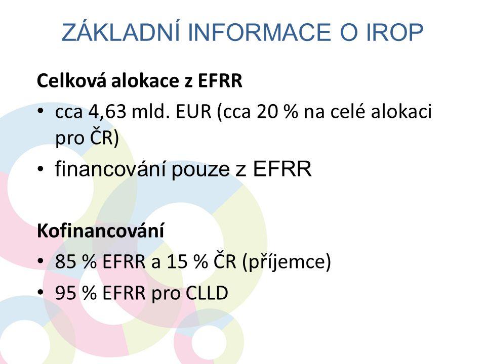Celková alokace z EFRR cca 4,63 mld. EUR (cca 20 % na celé alokaci pro ČR) financování pouze z EFRR Kofinancování 85 % EFRR a 15 % ČR (příjemce) 95 %