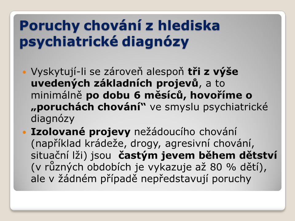 Poruchy chování z hlediska psychiatrické diagnózy Vyskytují-li se zároveň alespoň tři z výše uvedených základních projevů, a to minimálně po dobu 6 mě