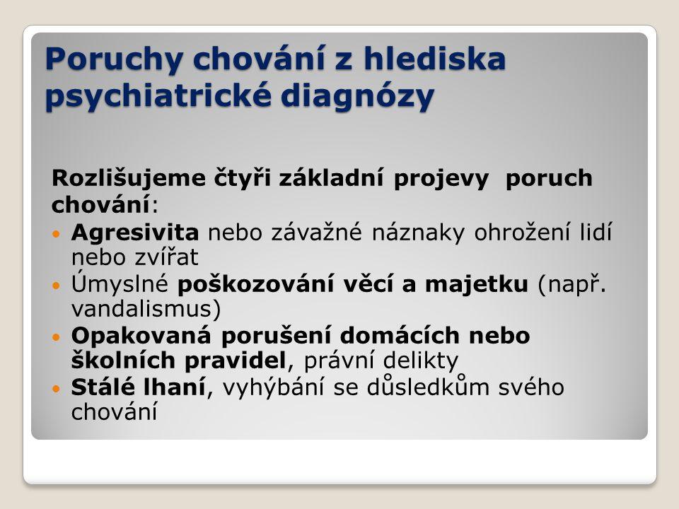 Poruchy chování z hlediska psychiatrické diagnózy Rozlišujeme čtyři základní projevy poruch chování: Agresivita nebo závažné náznaky ohrožení lidí neb