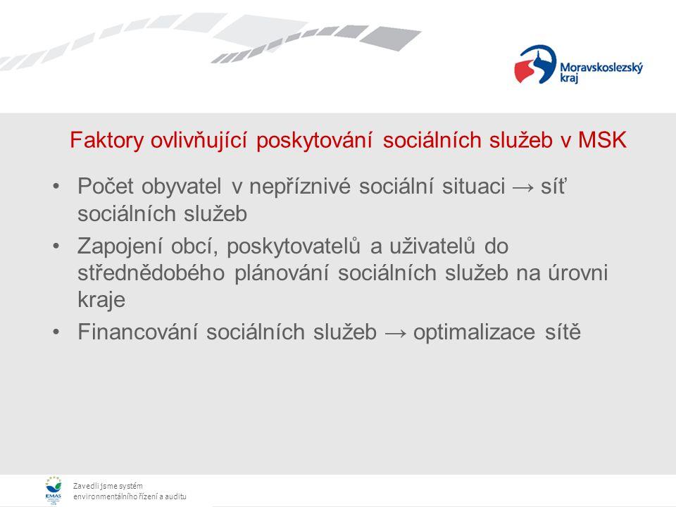 Zavedli jsme systém environmentálního řízení a auditu Faktory ovlivňující poskytování sociálních služeb v MSK Počet obyvatel v nepříznivé sociální sit