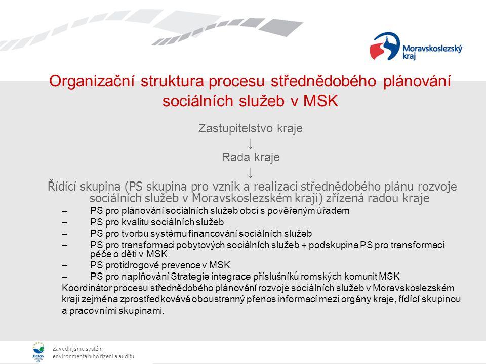 Zavedli jsme systém environmentálního řízení a auditu Organizační struktura procesu střednědobého plánování sociálních služeb v MSK Zastupitelstvo kra