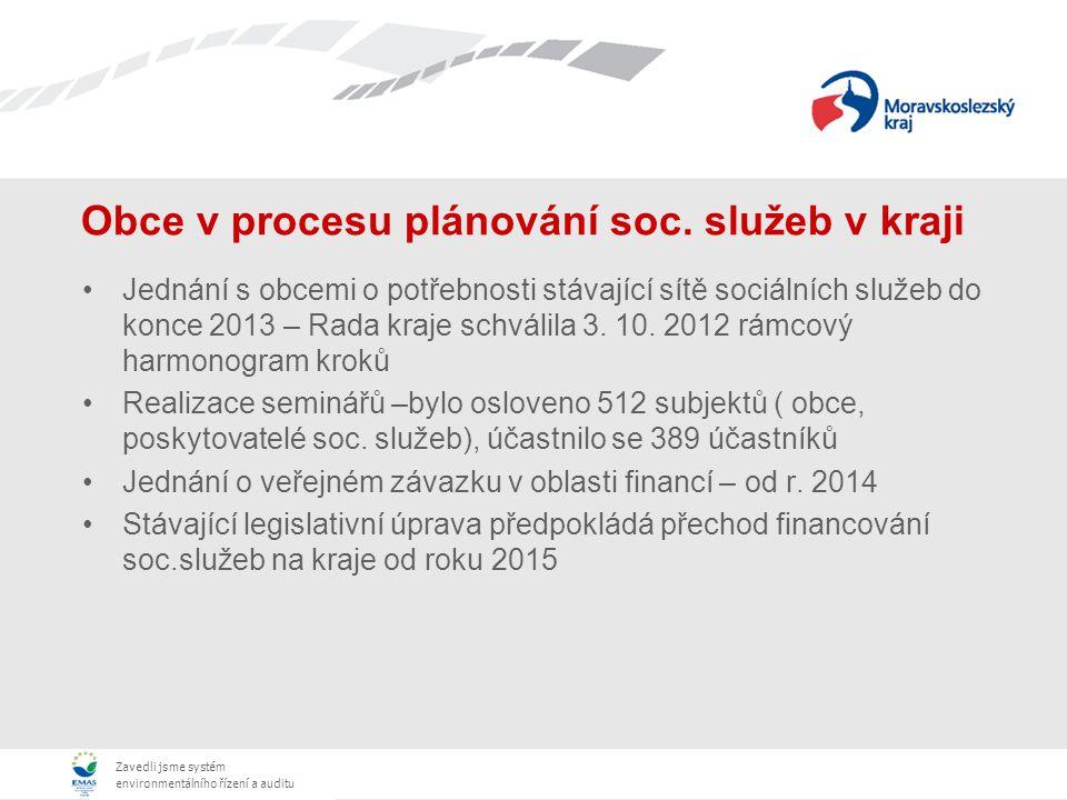 Zavedli jsme systém environmentálního řízení a auditu Obce v procesu plánování soc. služeb v kraji Jednání s obcemi o potřebnosti stávající sítě sociá