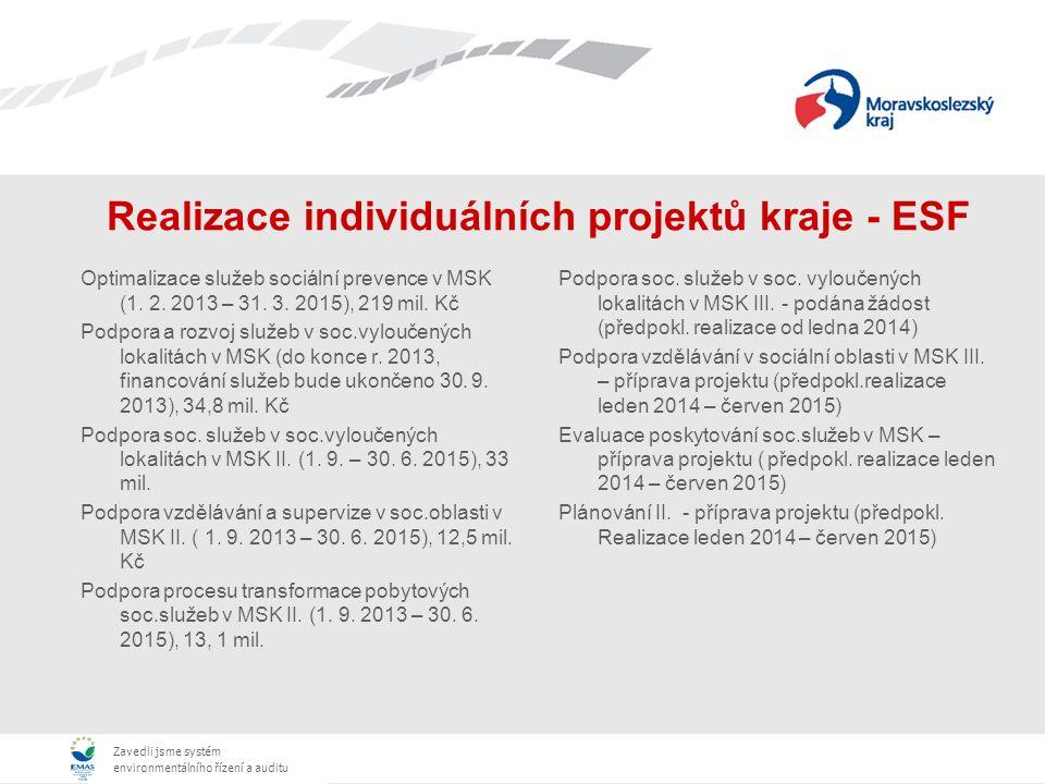 Zavedli jsme systém environmentálního řízení a auditu Realizace individuálních projektů kraje - ESF Optimalizace služeb sociální prevence v MSK (1. 2.