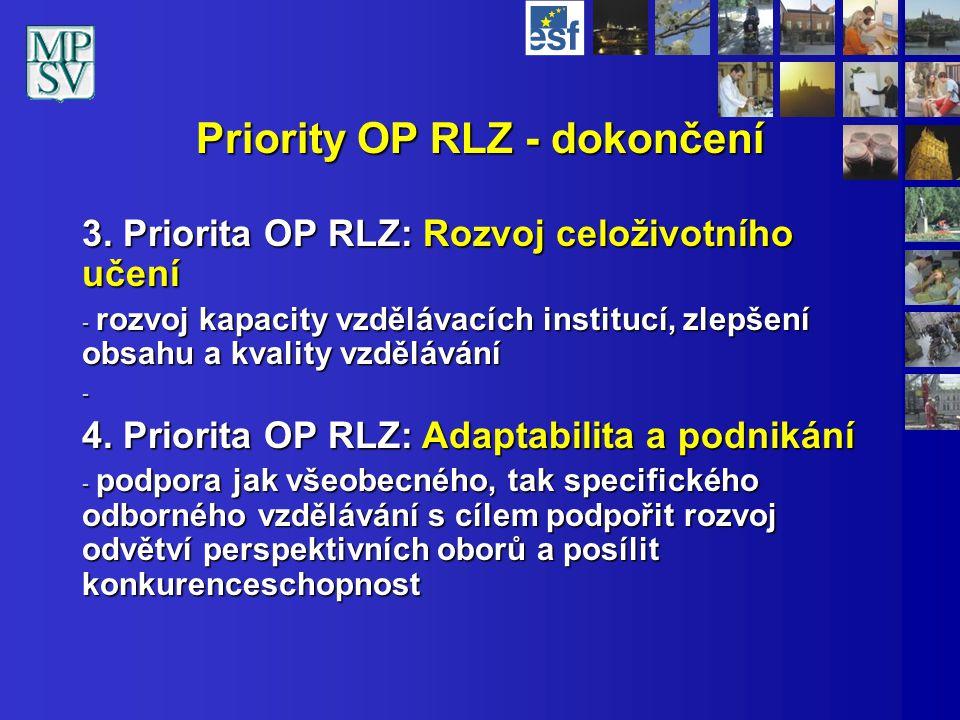 Priority OP RLZ - dokončení 3. Priorita OP RLZ: Rozvoj celoživotního učení - rozvoj kapacity vzdělávacích institucí, zlepšení obsahu a kvality vzděláv