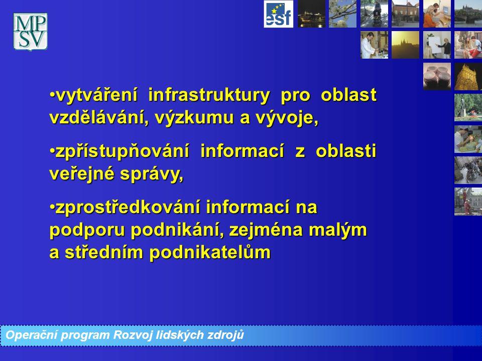 Operační program Rozvoj lidských zdrojů vytváření infrastruktury pro oblast vzdělávání, výzkumu a vývoje,vytváření infrastruktury pro oblast vzděláván