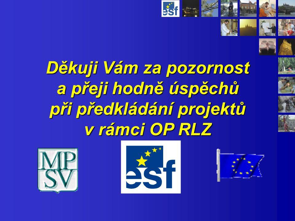 Děkuji Vám za pozornost a přeji hodně úspěchů při předkládání projektů v rámci OP RLZ