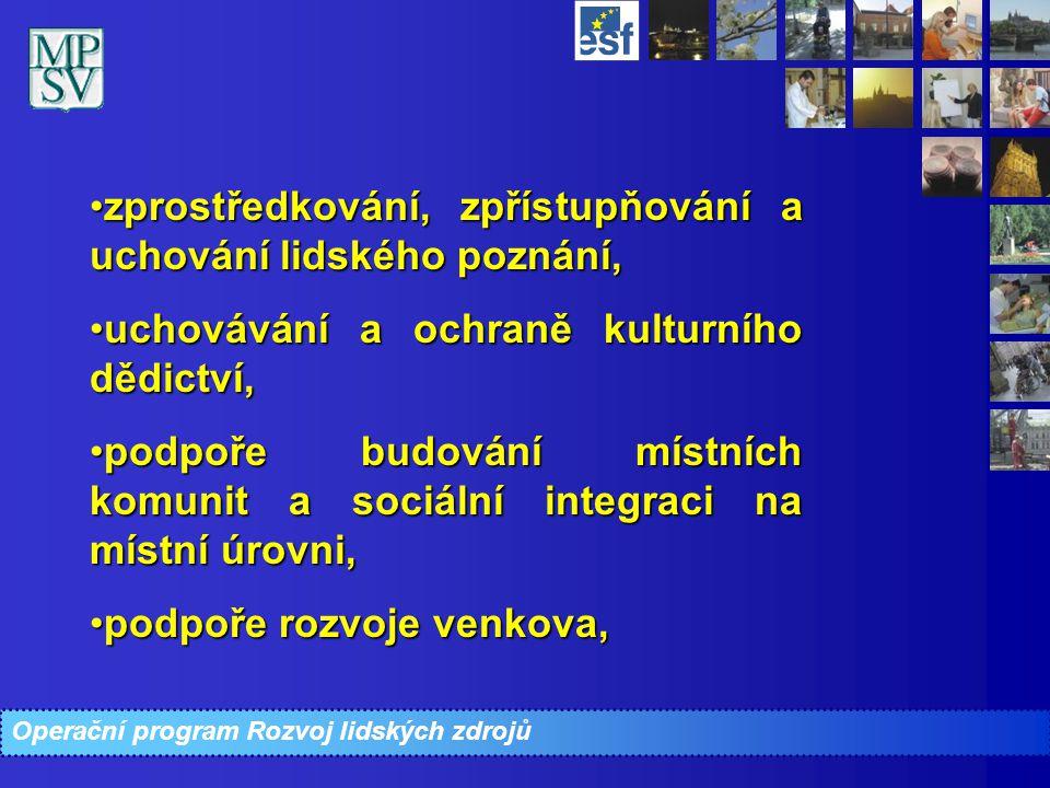 Operační program Rozvoj lidských zdrojů zprostředkování, zpřístupňování a uchování lidského poznání,zprostředkování, zpřístupňování a uchování lidskéh