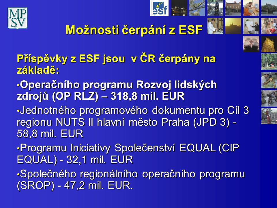 Možnosti čerpání z ESF Příspěvky z ESF jsou v ČR čerpány na základě: Operačního programu Rozvoj lidských zdrojů (OP RLZ) – 318,8 mil. EUR Operačního p
