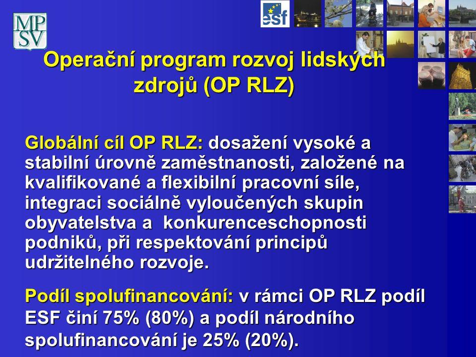 Operační program rozvoj lidských zdrojů (OP RLZ) Globální cíl OP RLZ: dosažení vysoké a stabilní úrovně zaměstnanosti, založené na kvalifikované a fle