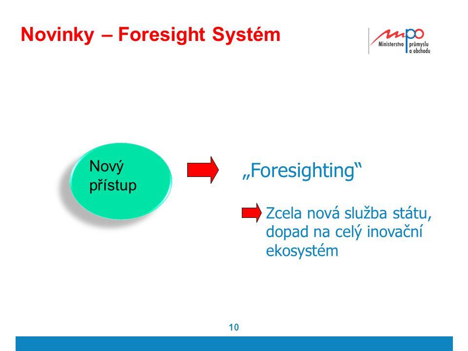 """10 Novinky – Foresight Systém Nový přístup """"Foresighting"""" Zcela nová služba státu, dopad na celý inovační ekosystém"""