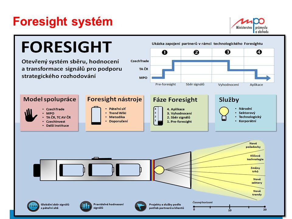  2011  Ministerstvo průmyslu a obchodu Foresight systém 17