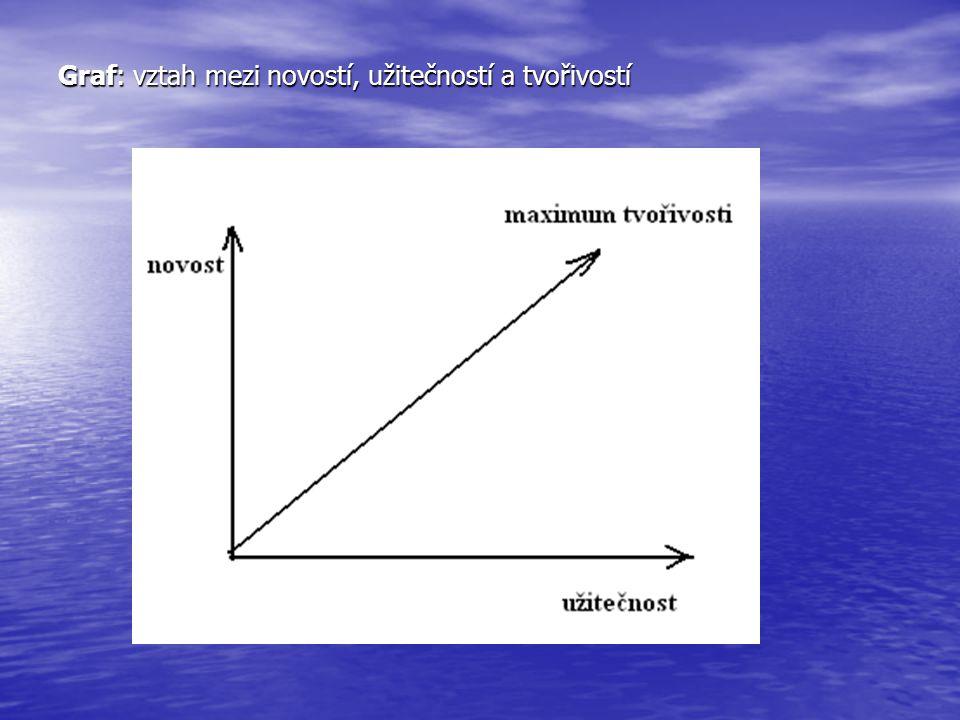 Na první dvě otázky odpovídá funkčně nákladová analýza zdokonalovaného objektu.