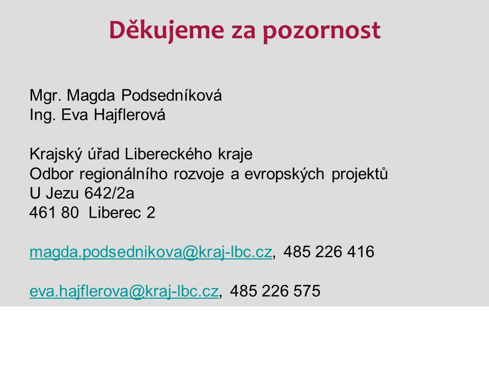 Děkujeme za pozornost Mgr. Magda Podsedníková Ing.