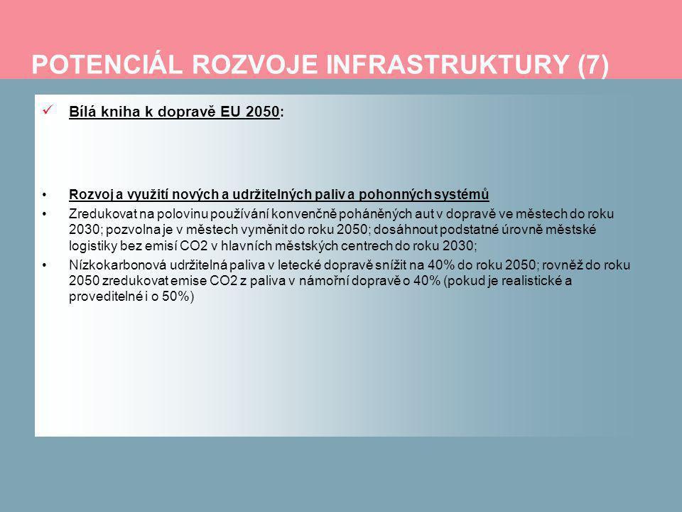 POTENCIÁL ROZVOJE INFRASTRUKTURY (7) Bílá kniha k dopravě EU 2050 : Rozvoj a využití nových a udržitelných paliv a pohonných systémů Zredukovat na polovinu používání konvenčně poháněných aut v dopravě ve městech do roku 2030; pozvolna je v městech vyměnit do roku 2050; dosáhnout podstatné úrovně městské logistiky bez emisí CO2 v hlavních městských centrech do roku 2030; Nízkokarbonová udržitelná paliva v letecké dopravě snížit na 40% do roku 2050; rovněž do roku 2050 zredukovat emise CO2 z paliva v námořní dopravě o 40% (pokud je realistické a proveditelné i o 50%)
