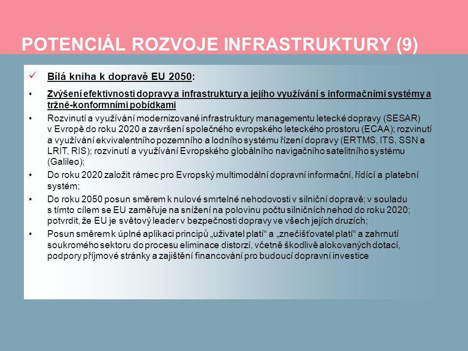 """POTENCIÁL ROZVOJE INFRASTRUKTURY (9) Bílá kniha k dopravě EU 2050 : Zvýšení efektivnosti dopravy a infrastruktury a jejího využívání s informačními systémy a tržně-konformními pobídkami Rozvinutí a využívání modernizované infrastruktury managementu letecké dopravy (SESAR) v Evropě do roku 2020 a završení společného evropského leteckého prostoru (ECAA); rozvinutí a využívání ekvivalentního pozemního a lodního systému řízení dopravy (ERTMS, ITS, SSN a LRIT, RIS); rozvinutí a využívání Evropského globálního navigačního satelitního systému (Galileo); Do roku 2020 založit rámec pro Evropský multimodální dopravní informační, řídící a platební systém; Do roku 2050 posun směrem k nulové smrtelné nehodovosti v silniční dopravě; v souladu s tímto cílem se EU zaměřuje na snížení na polovinu počtu silničních nehod do roku 2020; potvrdit, že EU je světový leader v bezpečnosti dopravy ve všech jejích druzích; Posun směrem k úplné aplikaci principů """"uživatel platí a """"znečišťovatel platí a zahrnutí soukromého sektoru do procesu eliminace distorzí, včetně škodlivě alokovaných dotací, podpory příjmové stránky a zajištění financování pro budoucí dopravní investice"""