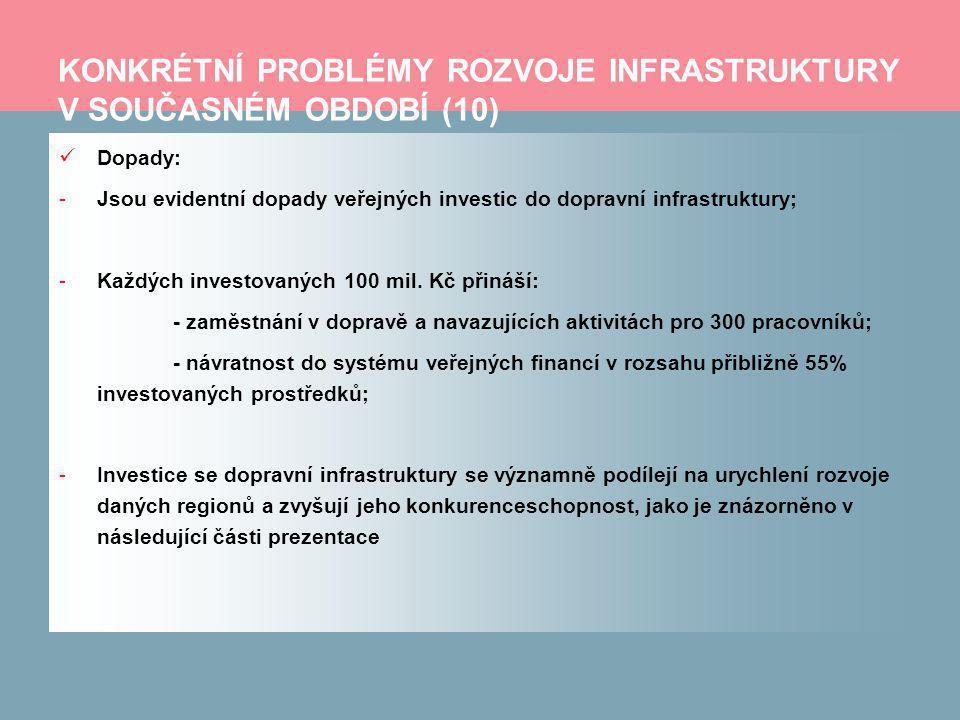 KONKRÉTNÍ PROBLÉMY ROZVOJE INFRASTRUKTURY V SOUČASNÉM OBDOBÍ (10) Dopady: -Jsou evidentní dopady veřejných investic do dopravní infrastruktury; -Každých investovaných 100 mil.