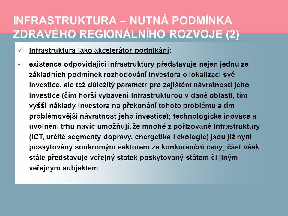 INFRASTRUKTURA – NUTNÁ PODMÍNKA ZDRAVÉHO REGIONÁLNÍHO ROZVOJE (2) Infrastruktura jako akcelerátor podnikání: -existence odpovídající infrastruktury představuje nejen jednu ze základních podmínek rozhodování investora o lokalizaci své investice, ale též důležitý parametr pro zajištění návratnosti jeho investice (čím horší vybavení infrastrukturou v dané oblasti, tím vyšší náklady investora na překonání tohoto problému a tím problémovější návratnost jeho investice); technologické inovace a uvolnění trhu navíc umožňují, že mnohé z pořizované infrastruktury (ICT, určité segmenty dopravy, energetika i ekologie) jsou již nyní poskytovány soukromým sektorem za konkurenční ceny; část však stále představuje veřejný statek poskytovaný státem či jiným veřejným subjektem